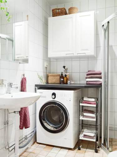 Small bathroom ideas integrated washing machine for Small bathroom designs with washing machine